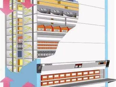 Рис.2. Vertical elevator store