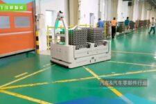 2. Shanghai FAW SAIC - Casun Case